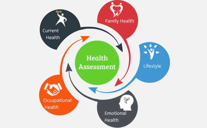 Occupational Health & Wellness